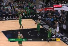 2019年1月1日 NBA常规赛 凯尔特人VS马刺 全场高清录像回放-麦豆网